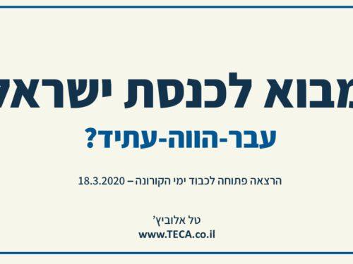 מבוא לכנסת ישראל
